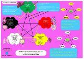Scheda Auricoloterapia per tutti - Medicina Tradizionale Cinese